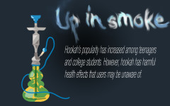Smoking hookah skyrockets in popularity